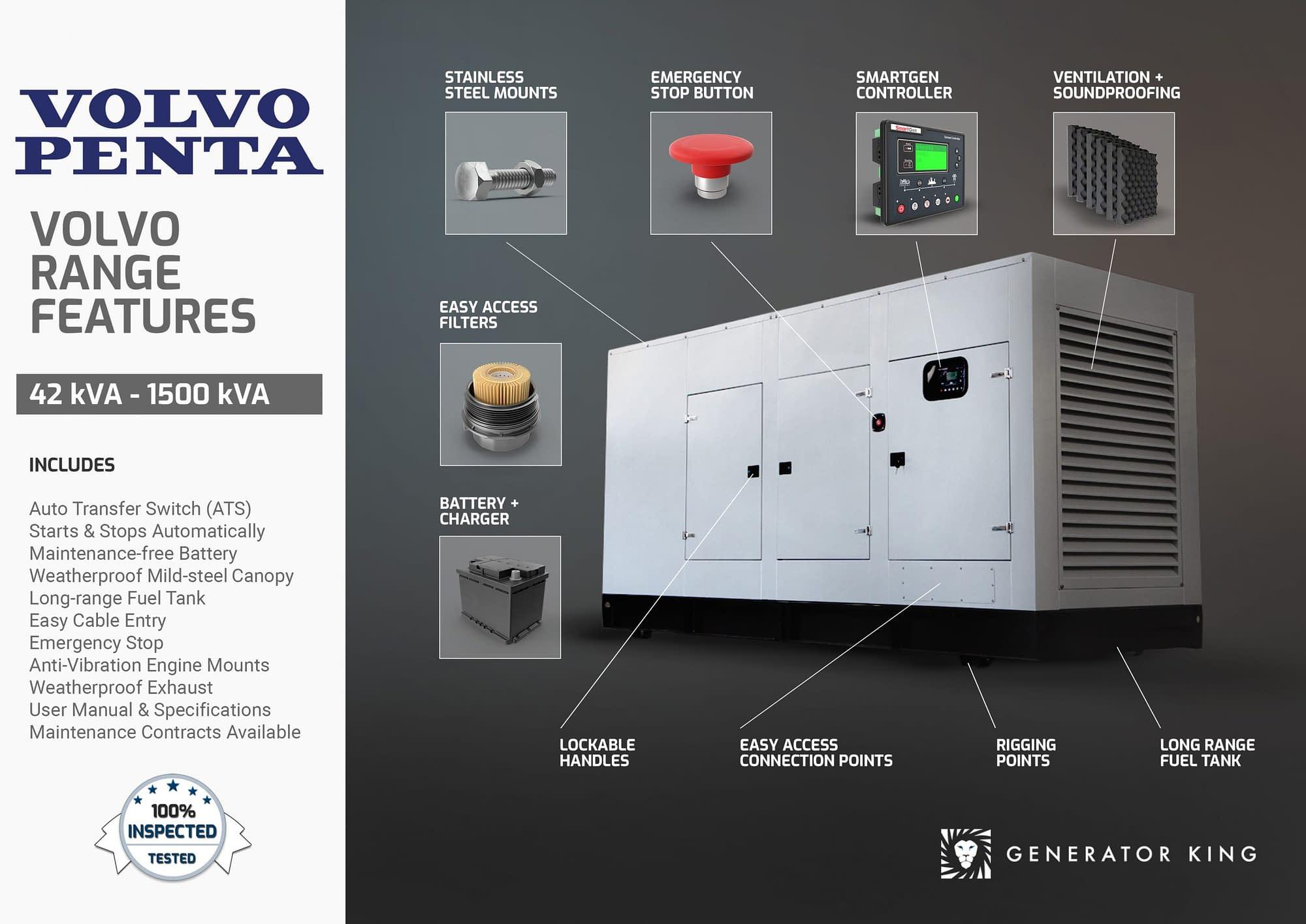 Volvo Diesel Generator for Sale | Volvo Penta Generators Features | Generator King