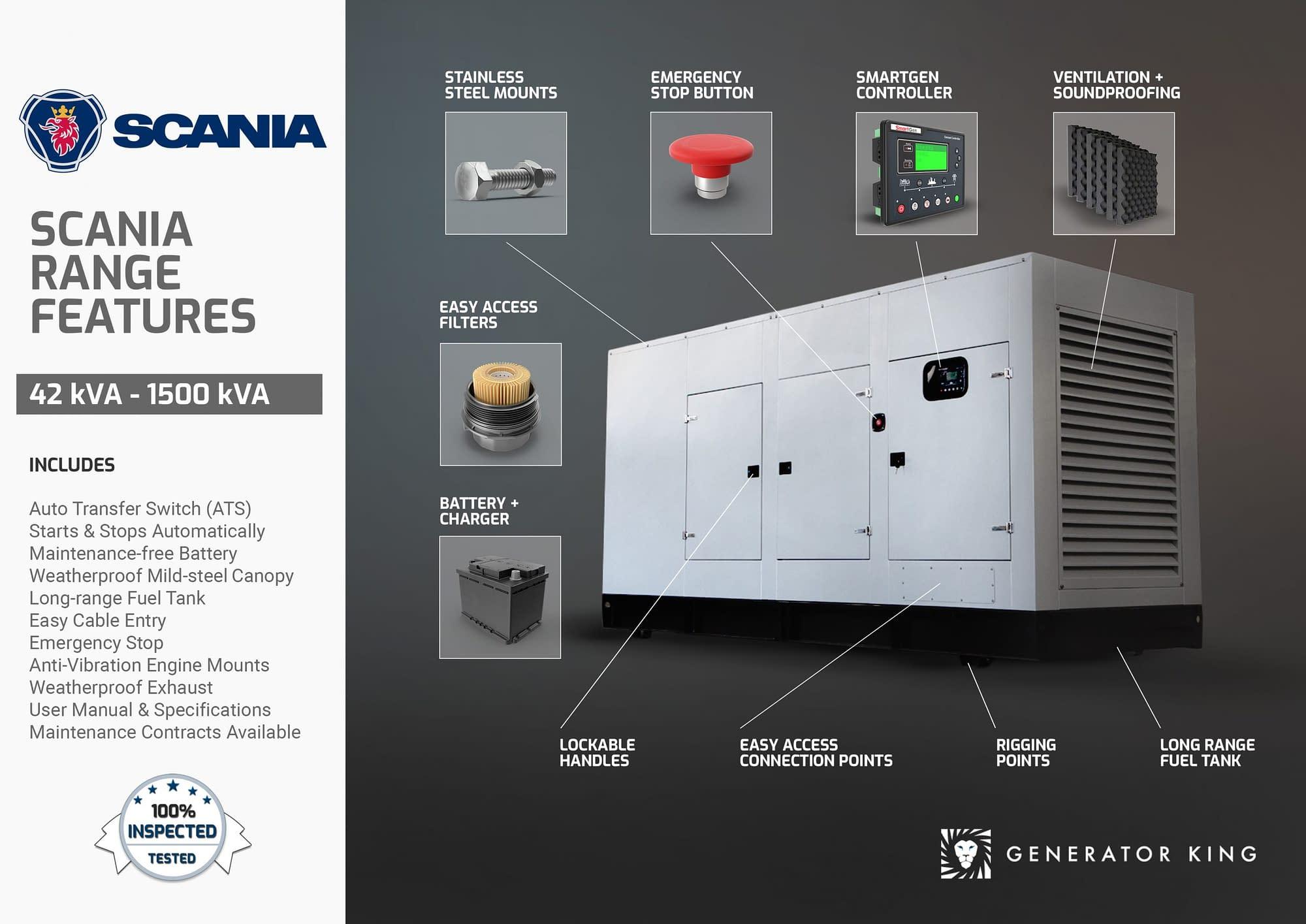 Diesel Generator for Sale | Scania Generators Features | Generator King